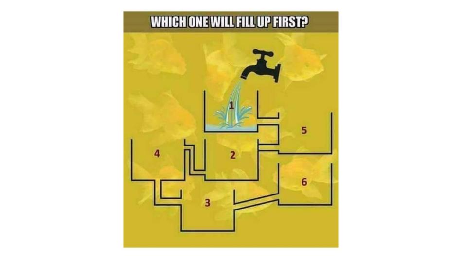Önce hangi havuz dolar?